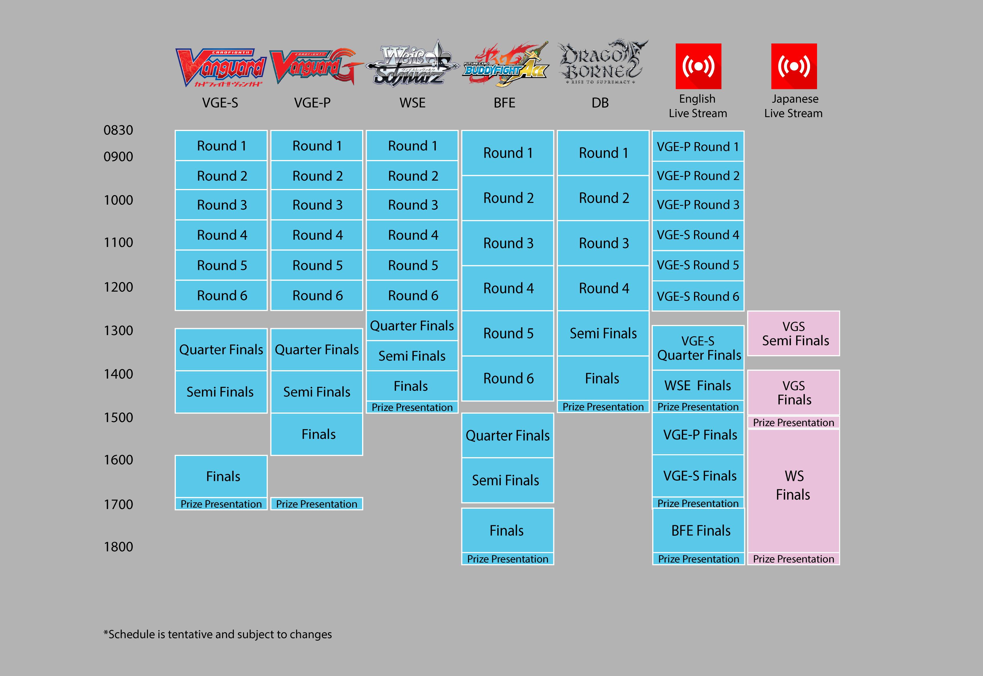World Finals Schedule