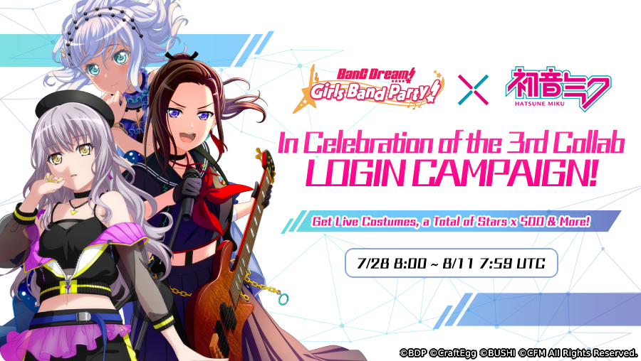 Day 1 during the Collab Login Campaign