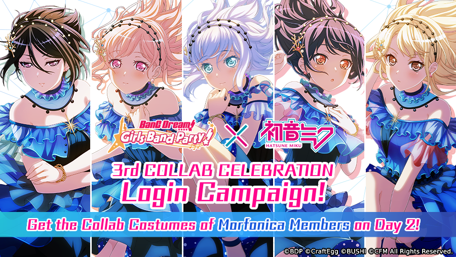 Day 3 during the Collab Login Campaign